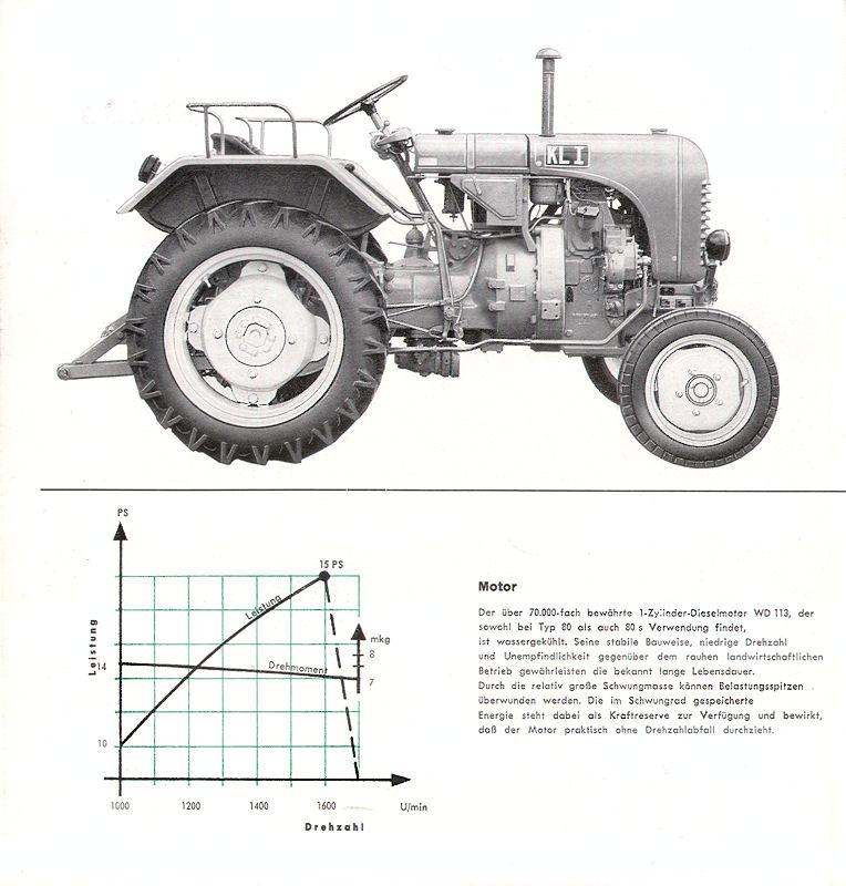 steyr traktoren ab 1947 die kleinen steyr 80 84 und 86. Black Bedroom Furniture Sets. Home Design Ideas