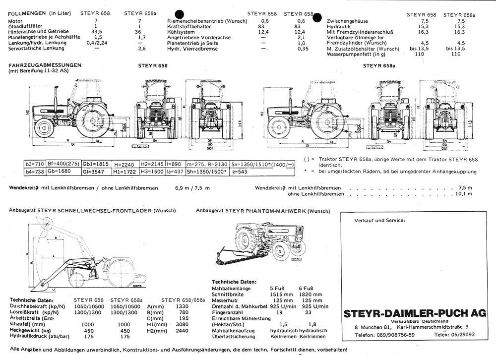 Independent Schluter S 450 Traktor Schlepper Prospekt Brochure Tractor Trattori In Many Styles Literatur & Videos Kataloge & Prospekte
