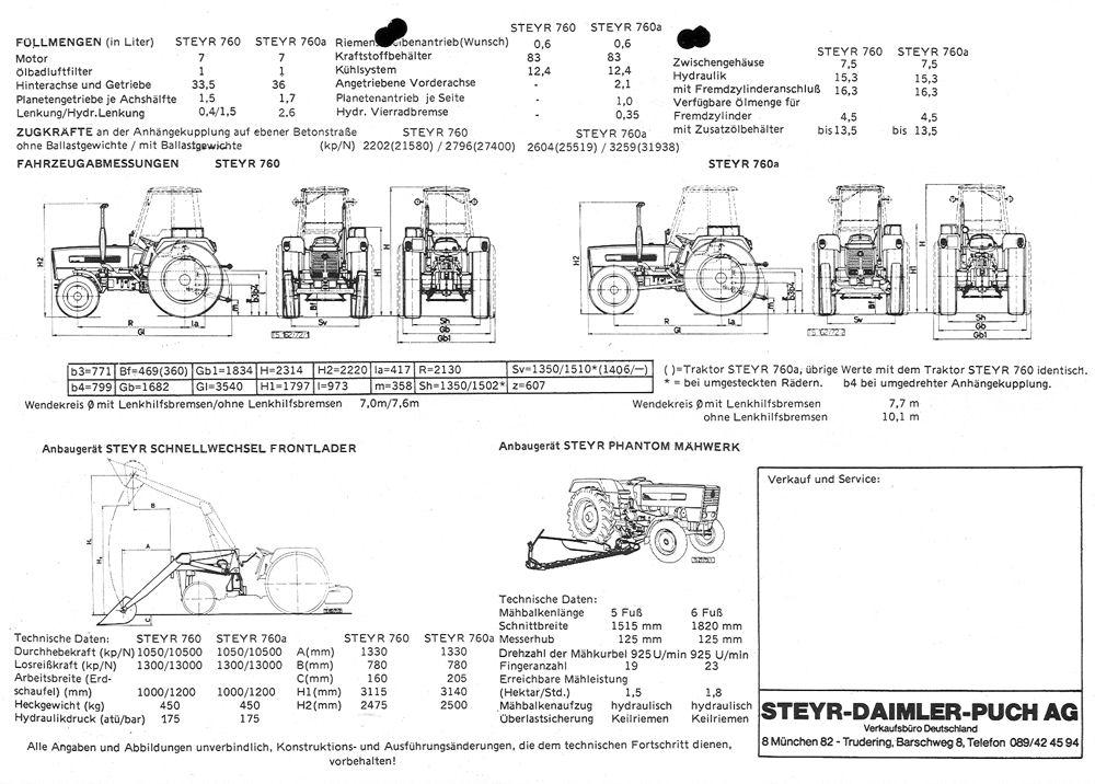 Steyr Traktoren nach 1967 - die Steyr Plus-Reihe und andere